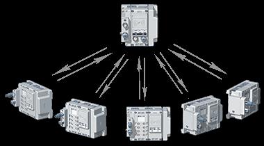 Wireless Industrial Communication